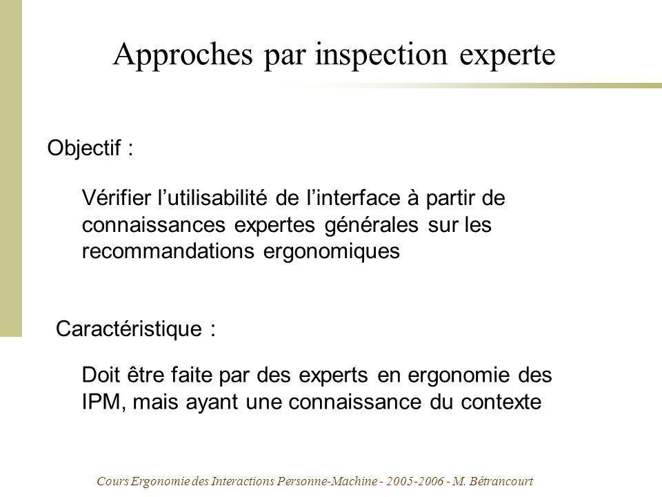 Approches par inspection experte