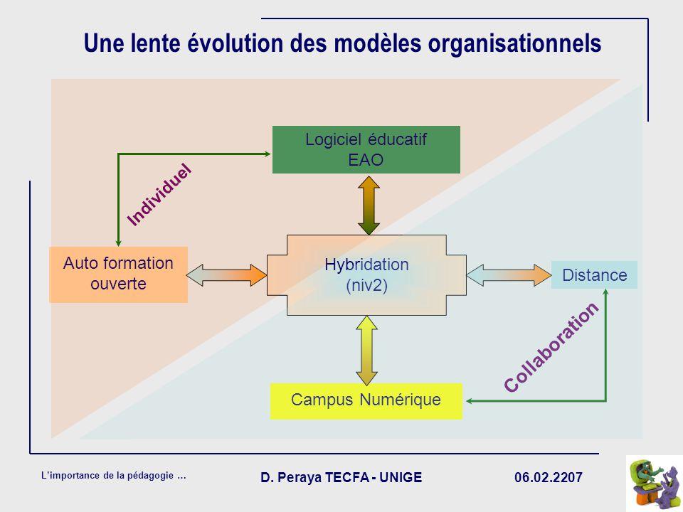 Une lente évolution des modèles organisationnels