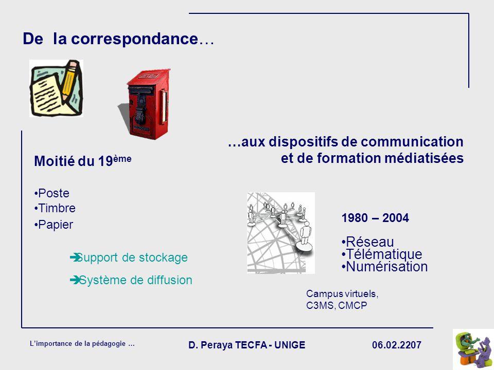 De la correspondance… …aux dispositifs de communication et de formation médiatisées. Moitié du 19ème.