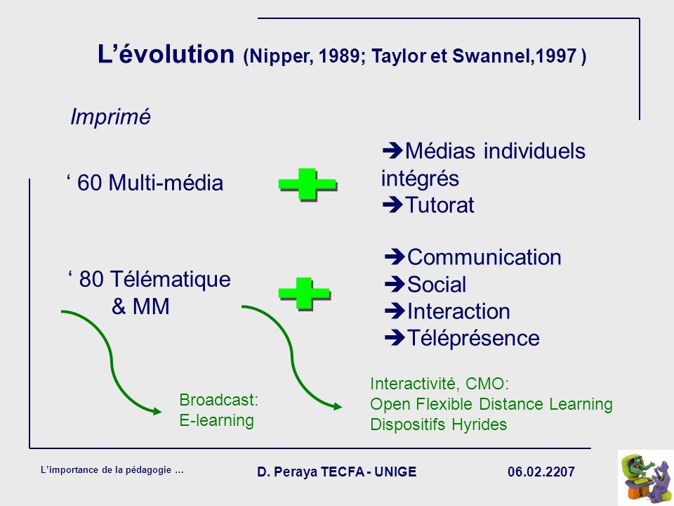 L'évolution (Nipper, 1989; Taylor et Swannel,1997 )