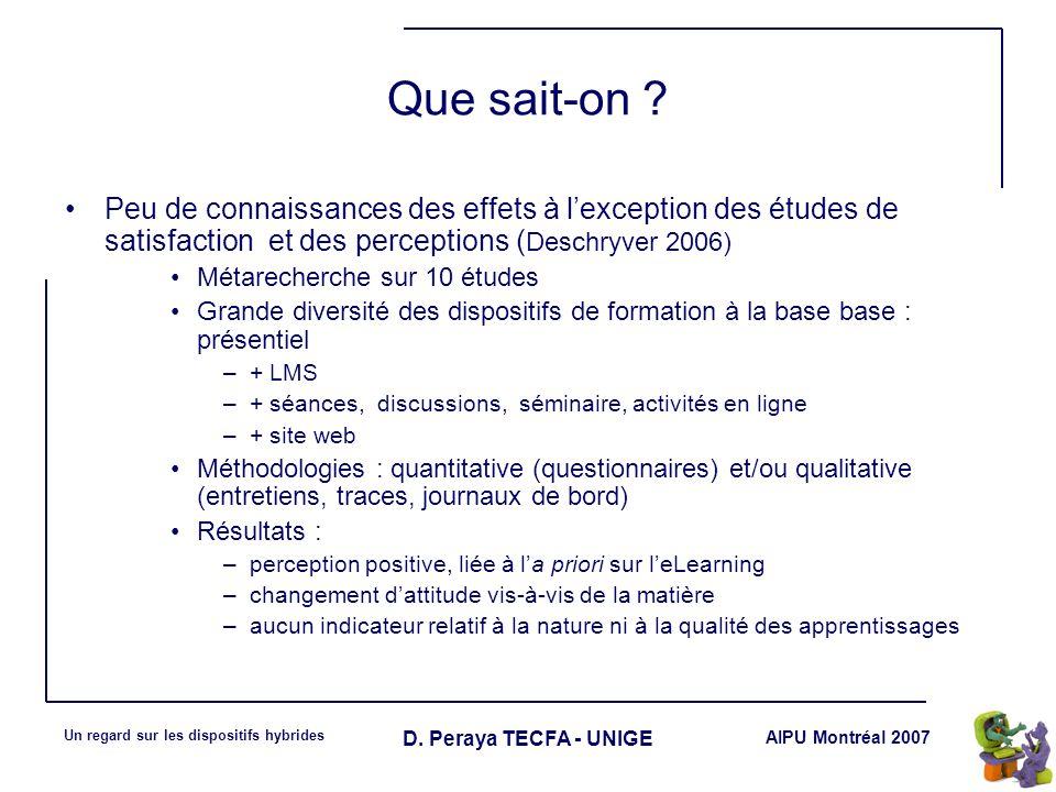 Que sait-on Peu de connaissances des effets à l'exception des études de satisfaction et des perceptions (Deschryver 2006)