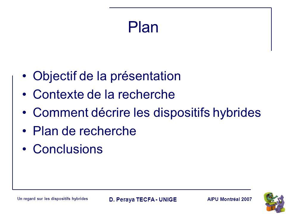 Plan Objectif de la présentation Contexte de la recherche