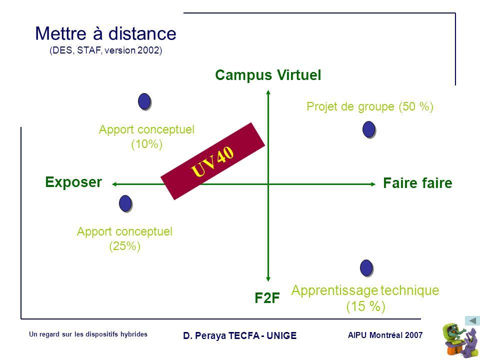 Mettre à distance (DES, STAF, version 2002)