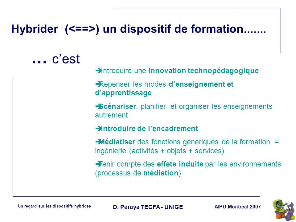 … c'est Hybrider (<==>) un dispositif de formation…….