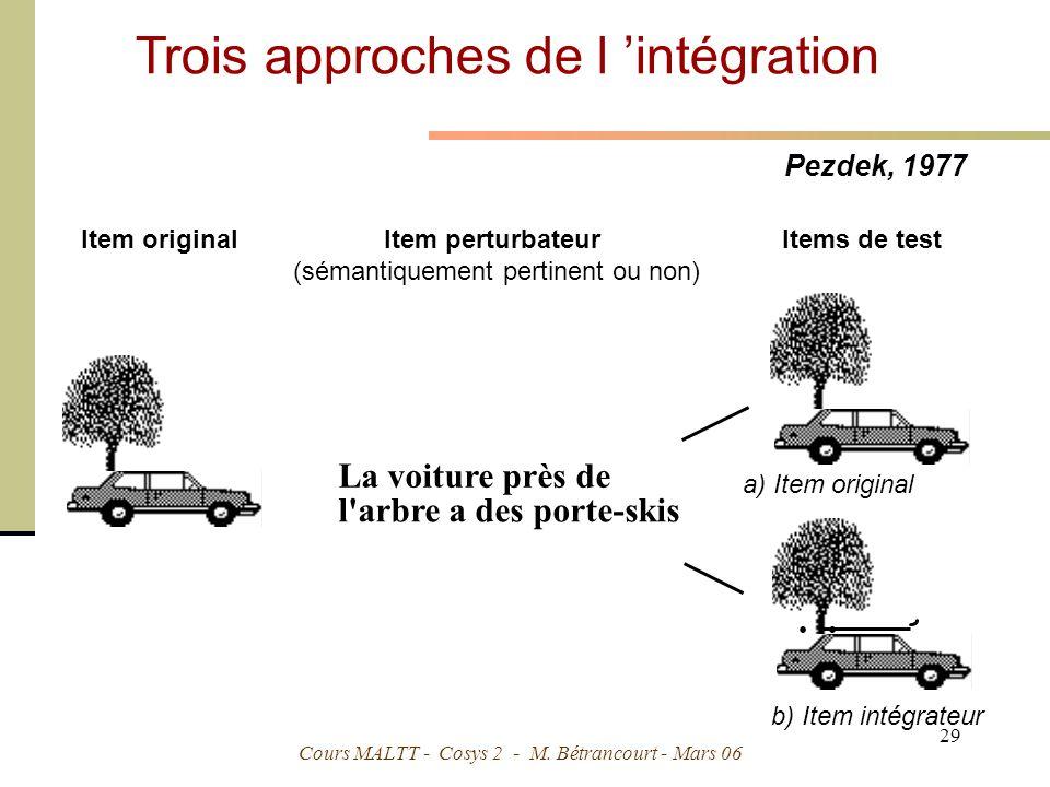 Trois approches de l 'intégration