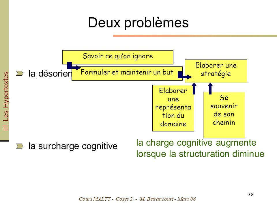 Deux problèmes la désorientation la charge cognitive augmente