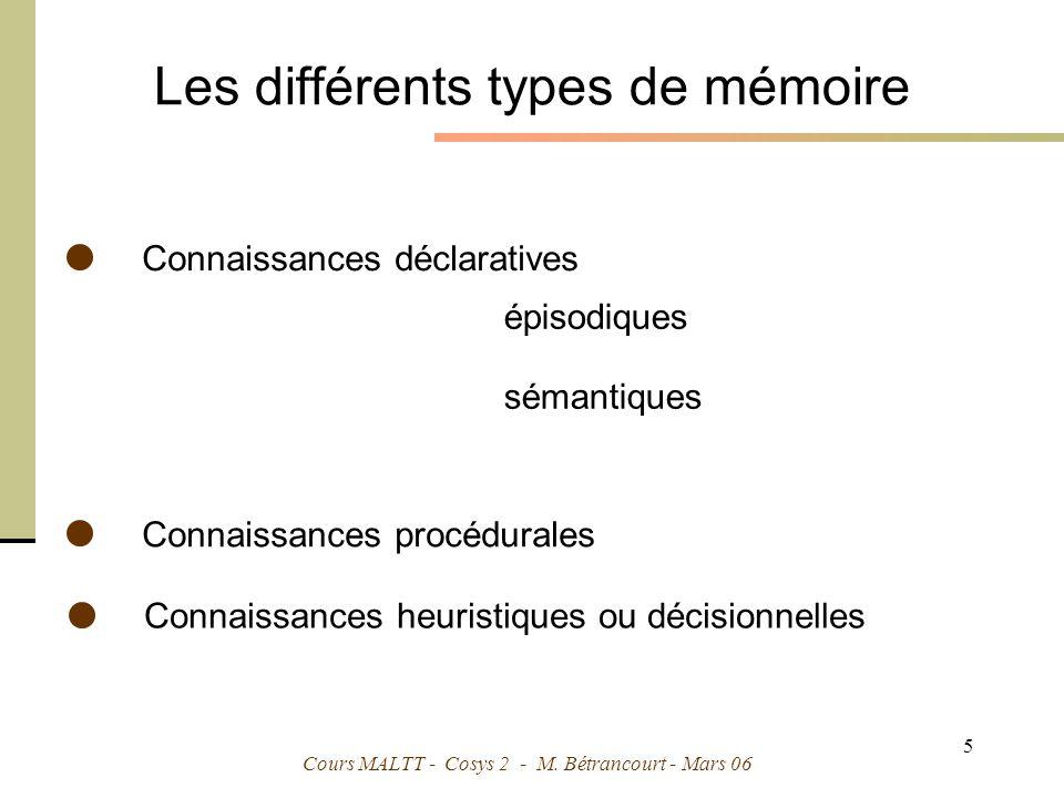 Les différents types de mémoire