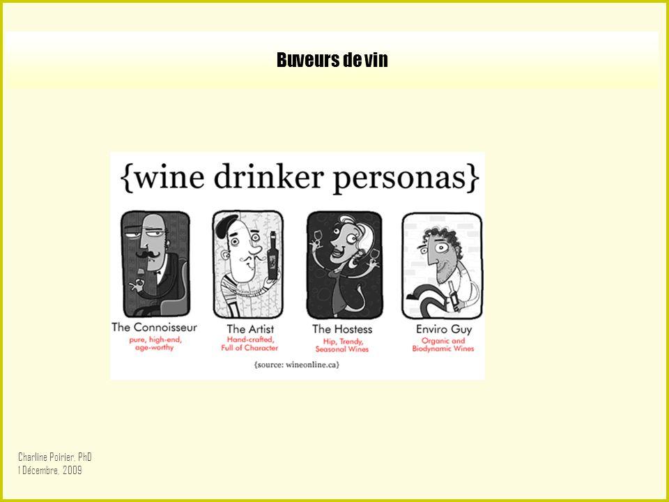 Buveurs de vin Charline Poirier, PhD 1 Décembre, 2009