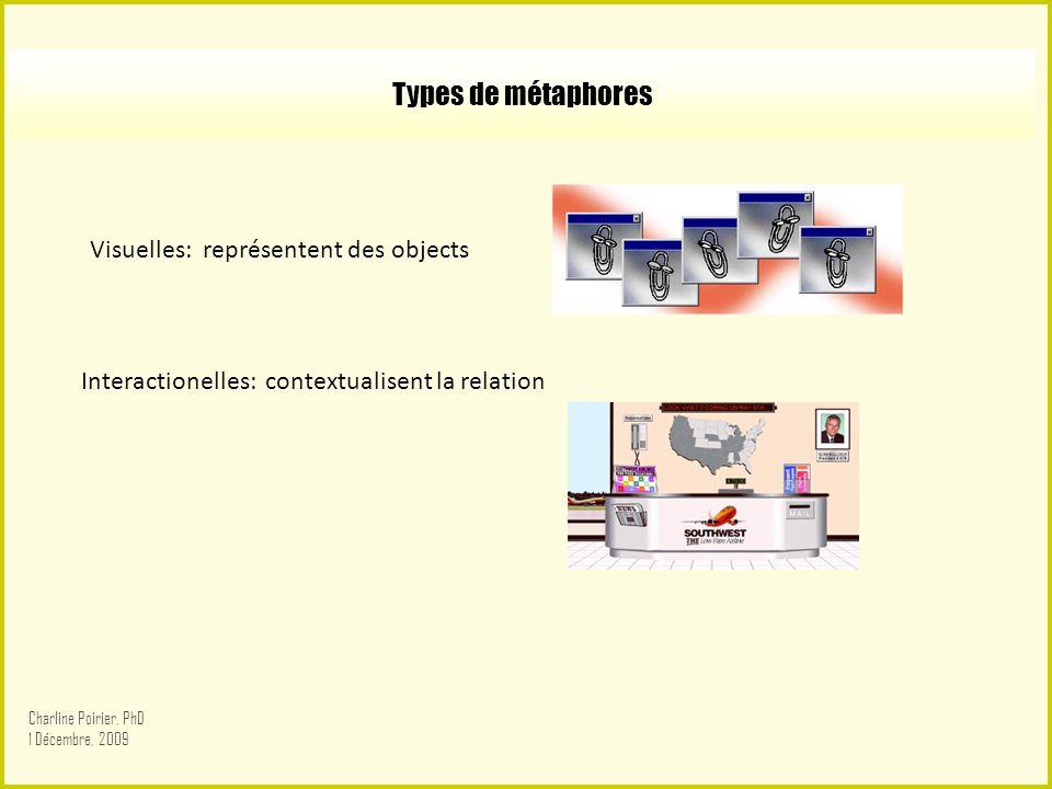Types de métaphores Visuelles: représentent des objects
