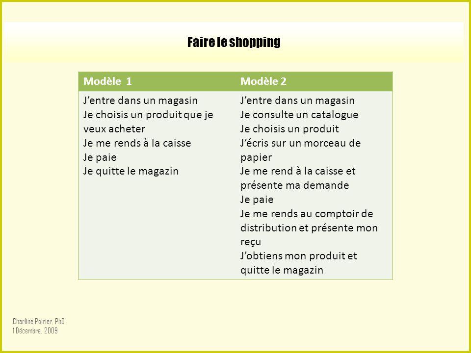 Faire le shopping Modèle 1 Modèle 2 J'entre dans un magasin