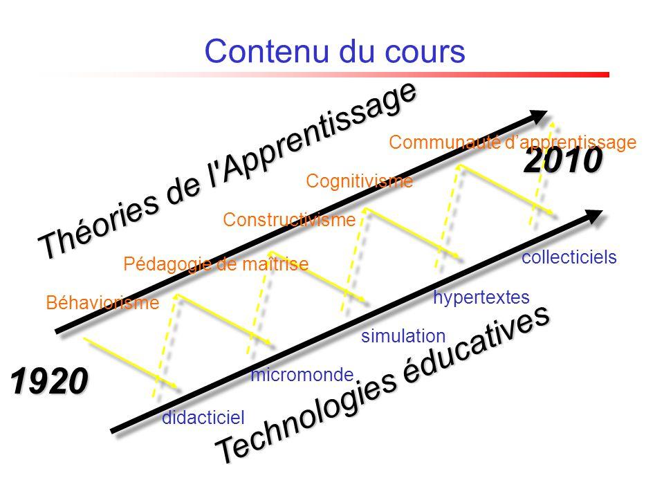 2010 1920 Contenu du cours Théories de l Apprentissage