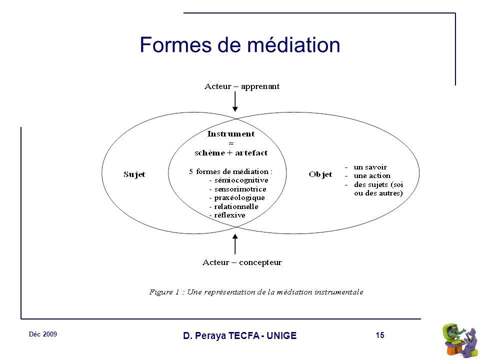 Formes de médiation Déc 2009 D. Peraya TECFA - UNIGE
