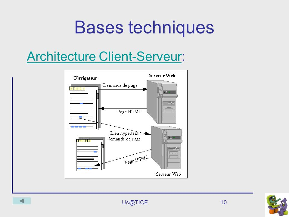 Bases techniques Architecture Client-Serveur: Us@TICE