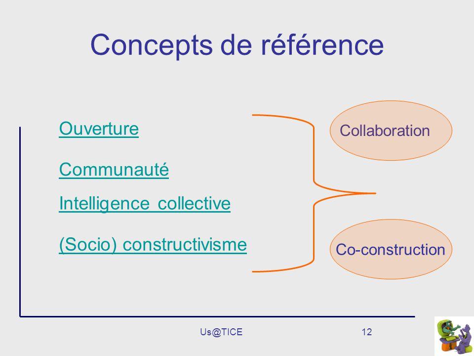 Concepts de référence Ouverture Communauté Intelligence collective