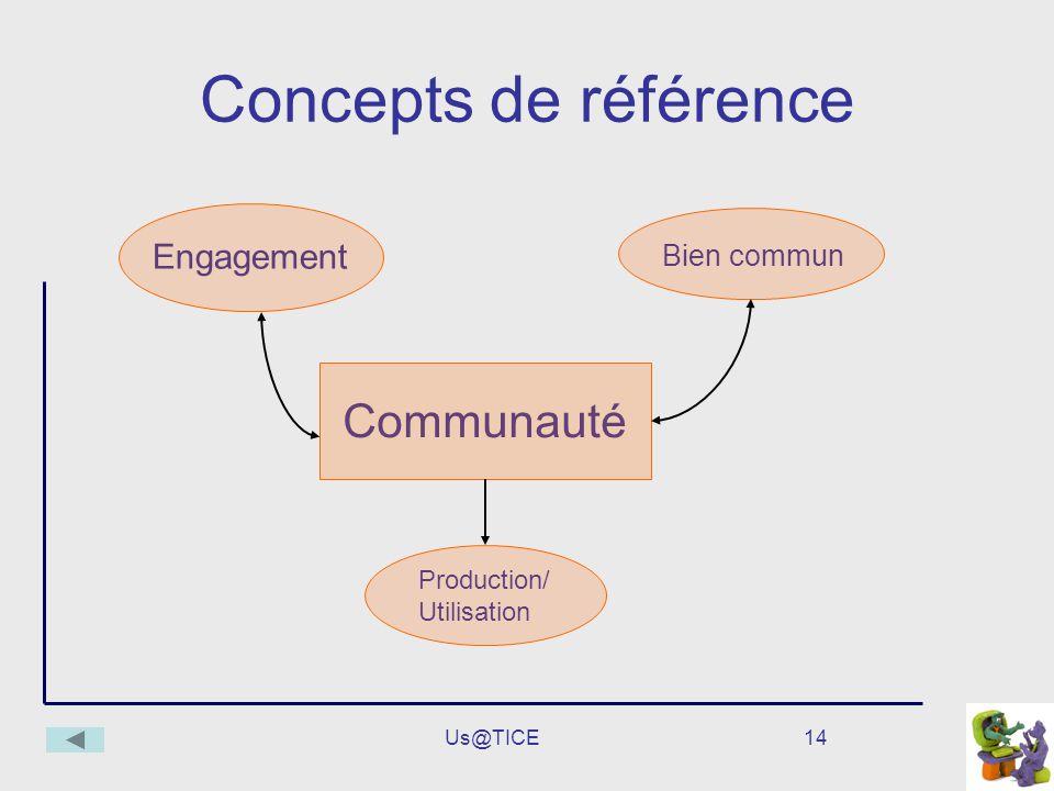 Concepts de référence Communauté Engagement Bien commun