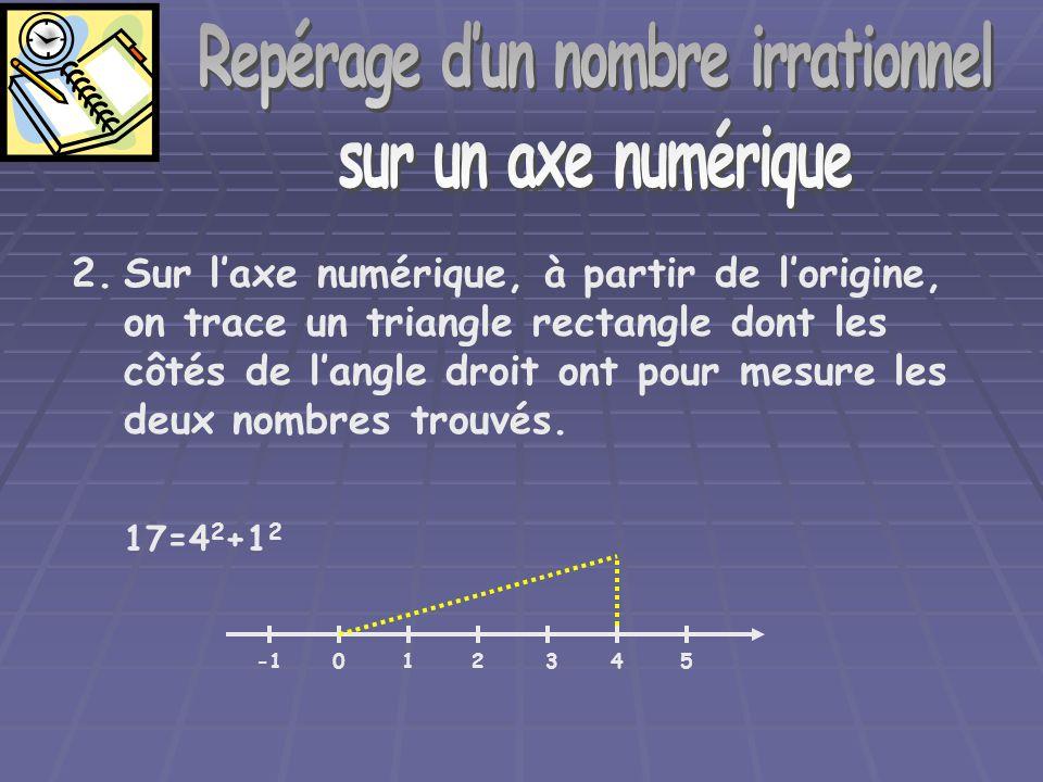 Repérage d'un nombre irrationnel sur un axe numérique