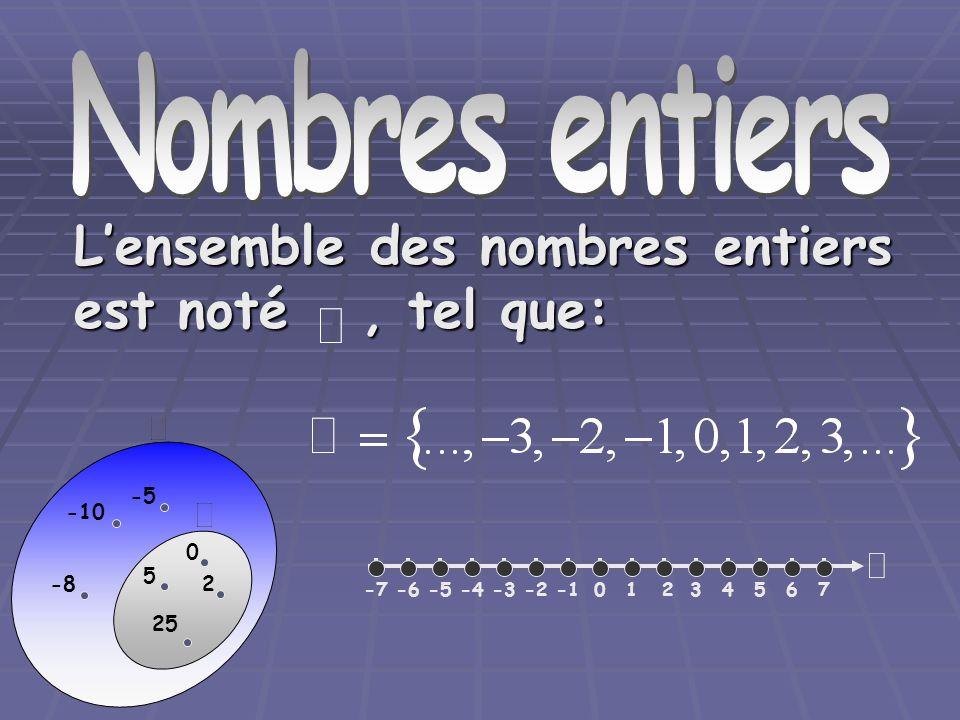 Nombres entiers L'ensemble des nombres entiers est noté , tel que: -10