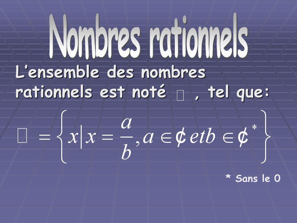 Nombre rationnels Nombres rationnels.