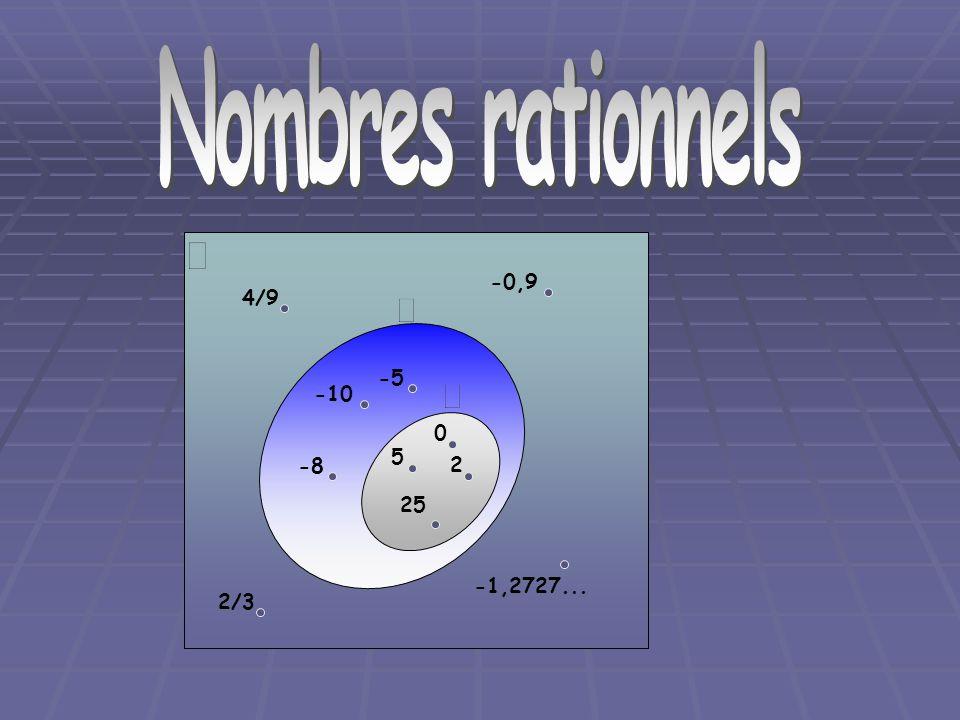 Nombres rationnels -0,9 4/9 -5 -10 5 -8 2 25 -1,2727... 2/3