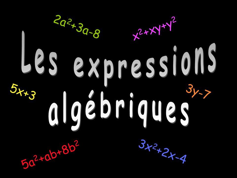 Les expressions algébriques