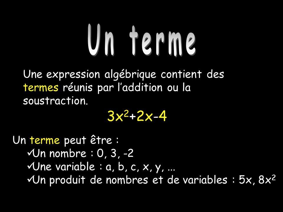 Un terme Un terme. Une expression algébrique contient des termes réunis par l'addition ou la soustraction.