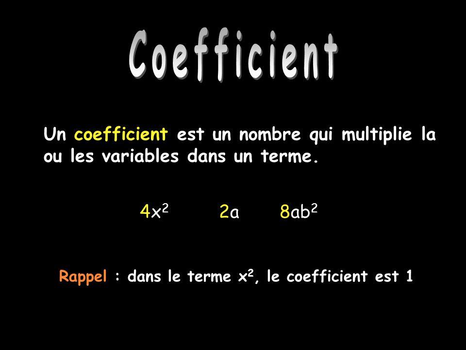 Coefficient Coefficient. Un coefficient est un nombre qui multiplie la ou les variables dans un terme.