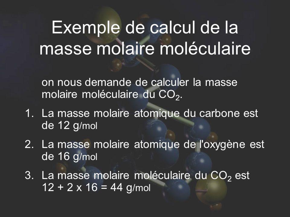 Exemple de calcul de la masse molaire moléculaire