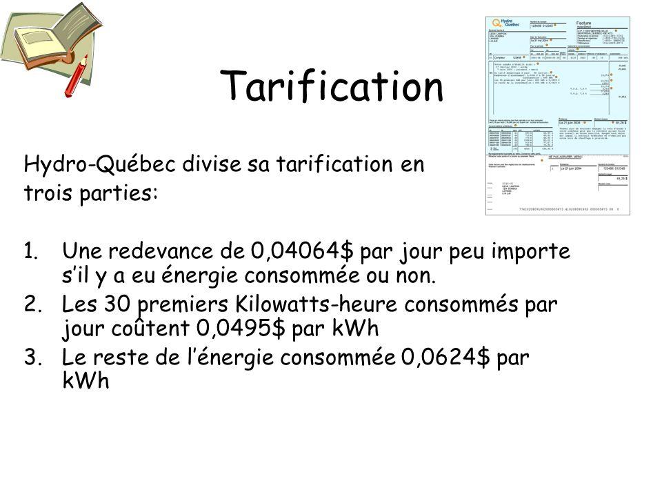 Tarification Hydro-Québec divise sa tarification en trois parties: