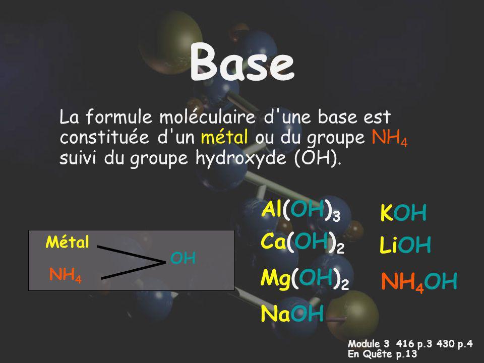 Base Al(OH)3 KOH Ca(OH)2 LiOH Mg(OH)2 NH4OH NaOH