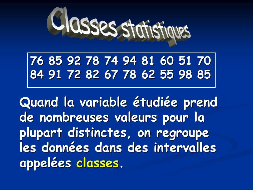 Classes statistiques Classes statistiques. 76 85 92 78 74 94 81 60 51 70 84 91 72 82 67 78 62 55 98 85.