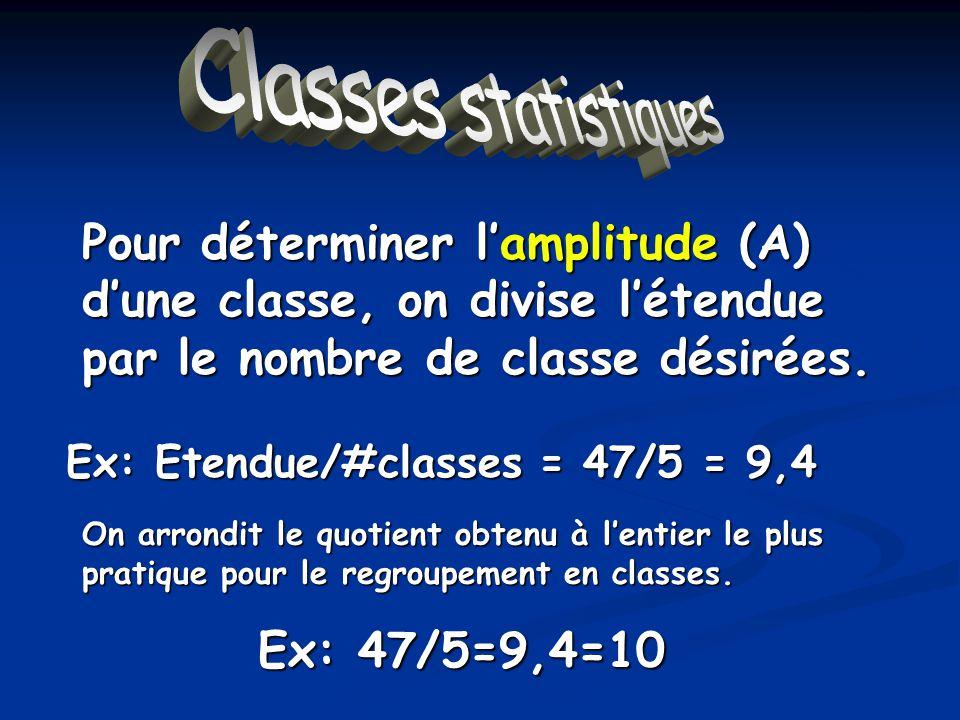 Classes statistiques Classes statistiques. Pour déterminer l'amplitude (A) d'une classe, on divise l'étendue par le nombre de classe désirées.