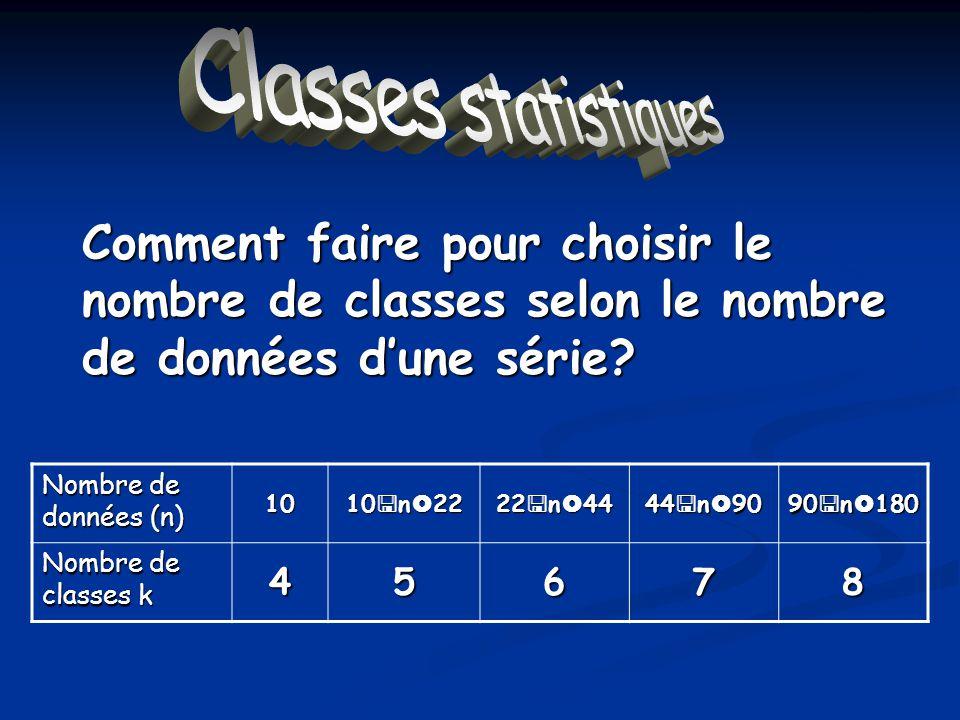 Classes statistiques Classes statistiques. Comment faire pour choisir le nombre de classes selon le nombre de données d'une série