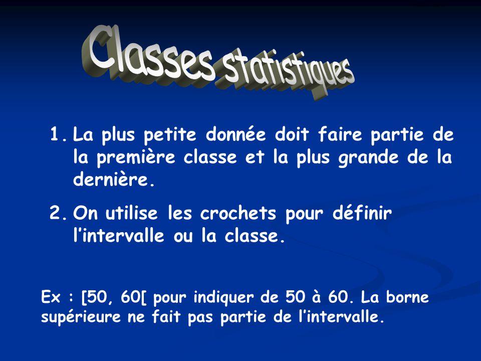 Classes statistiques Classes statistiques. La plus petite donnée doit faire partie de la première classe et la plus grande de la dernière.