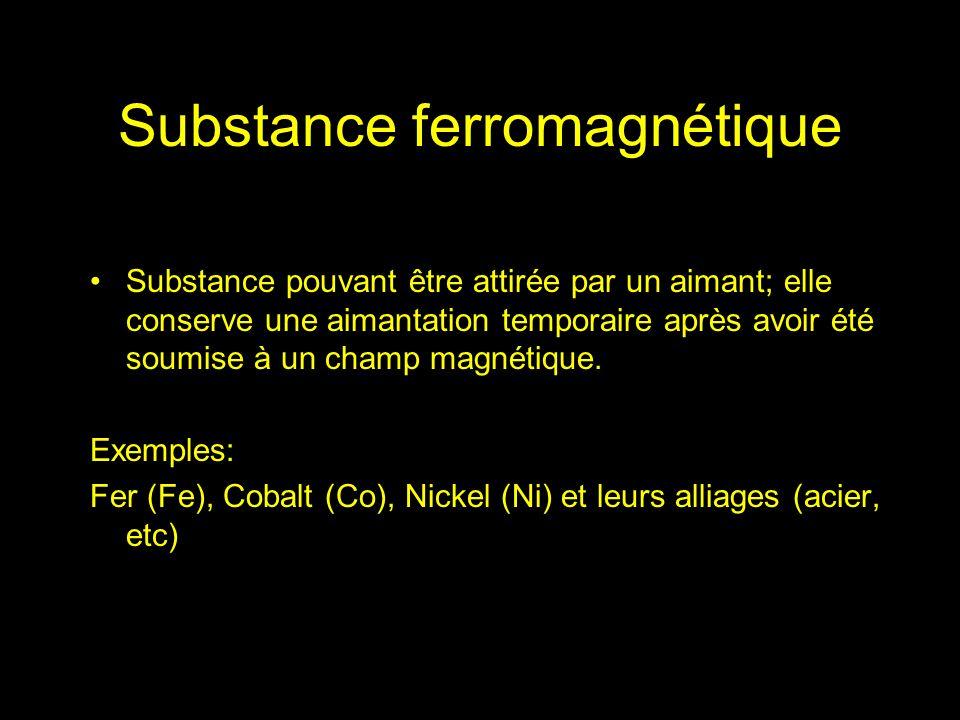 Substance ferromagnétique