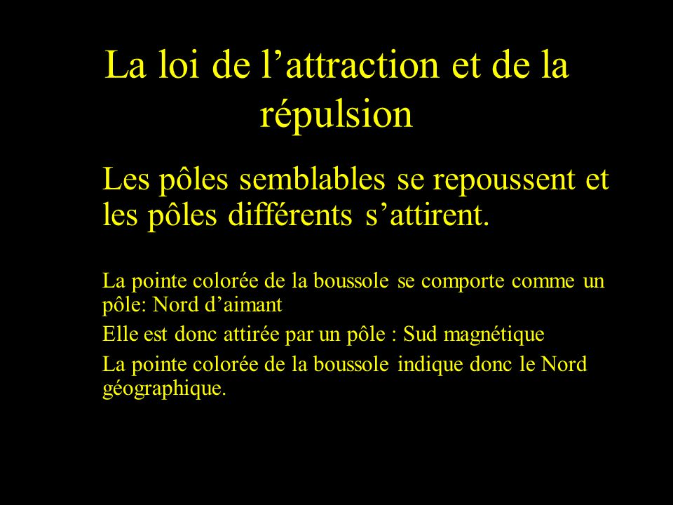 La loi de l'attraction et de la répulsion