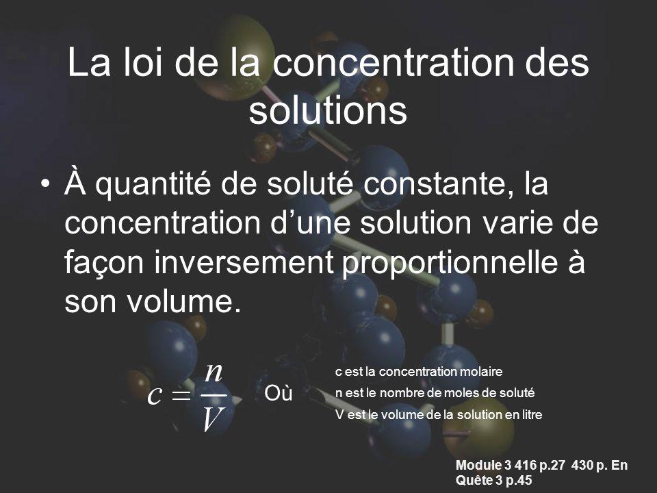 La loi de la concentration des solutions