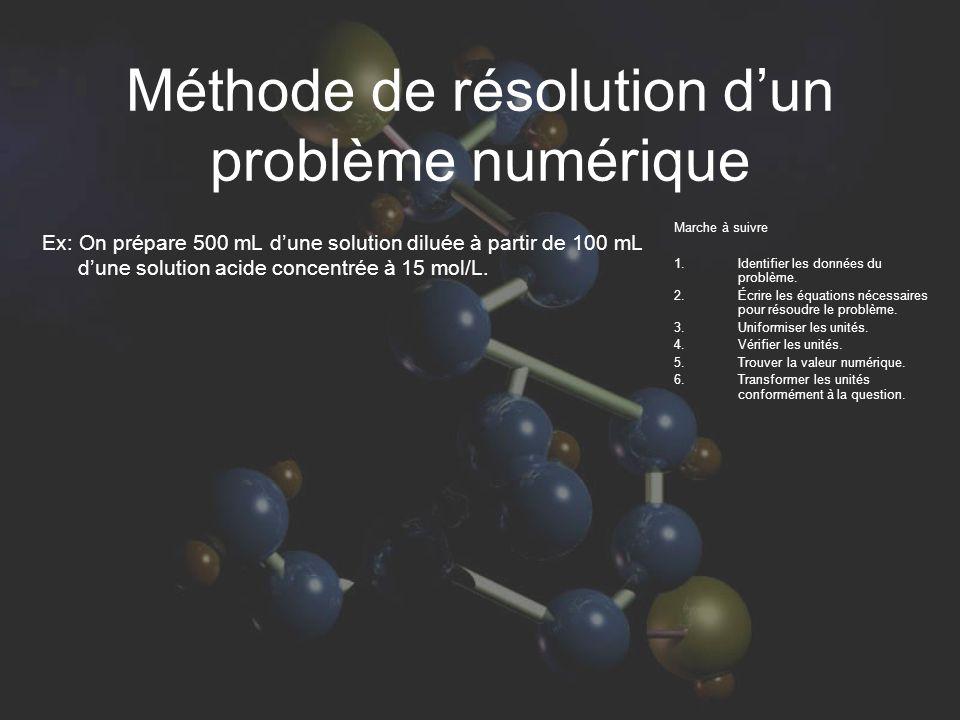 Méthode de résolution d'un problème numérique