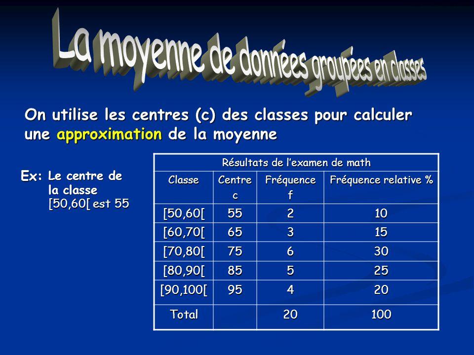La moyenne de données groupées en classes