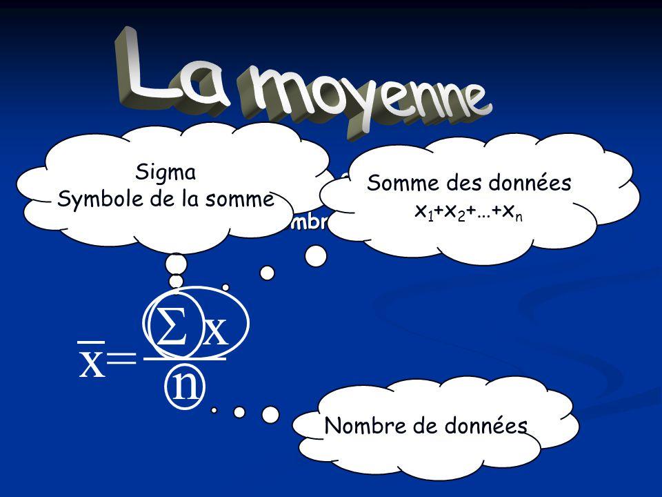 La moyenne  x x= n Sigma Somme des données Symbole de la somme