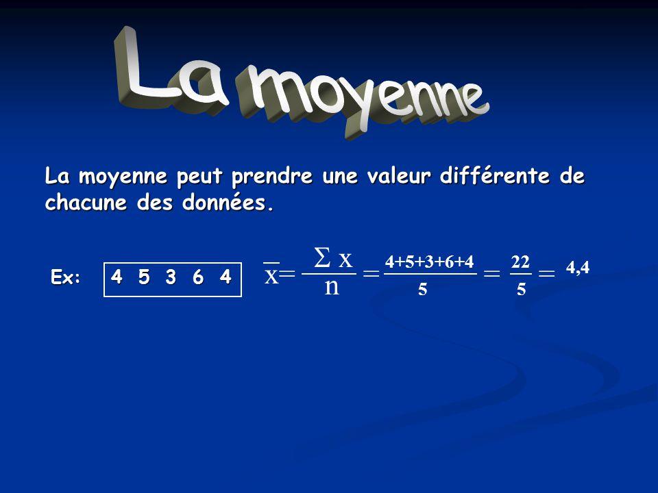La moyenne La moyenne. La moyenne peut prendre une valeur différente de chacune des données.  x.