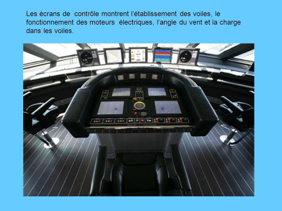 Les écrans de contrôle montrent l'établissement des voiles, le fonctionnement des moteurs électriques, l'angle du vent et la charge dans les voiles.