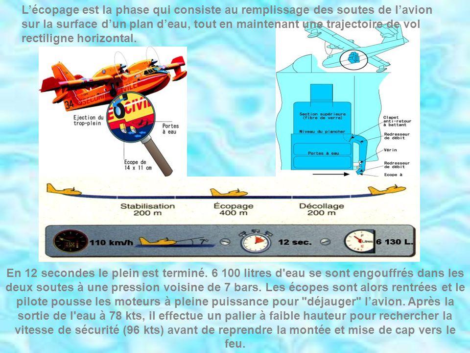L'écopage est la phase qui consiste au remplissage des soutes de l'avion sur la surface d'un plan d'eau, tout en maintenant une trajectoire de vol rectiligne horizontal.