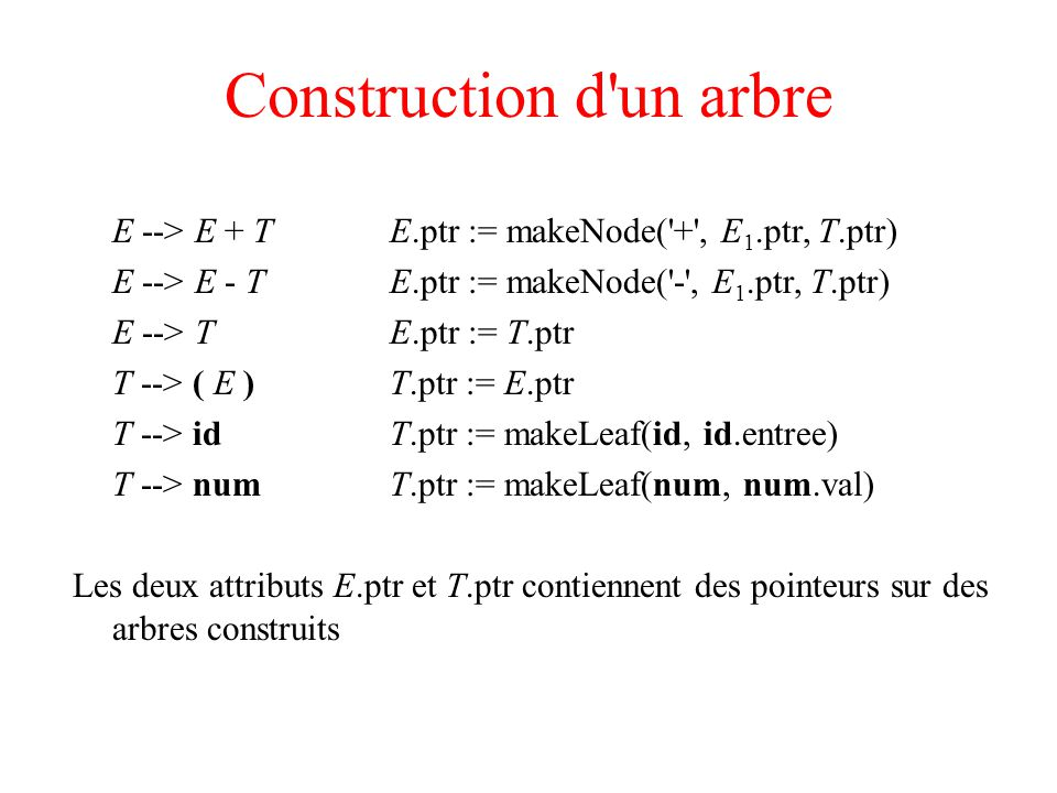 Construction d un arbre