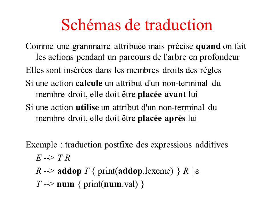 Schémas de traduction Comme une grammaire attribuée mais précise quand on fait les actions pendant un parcours de l arbre en profondeur.