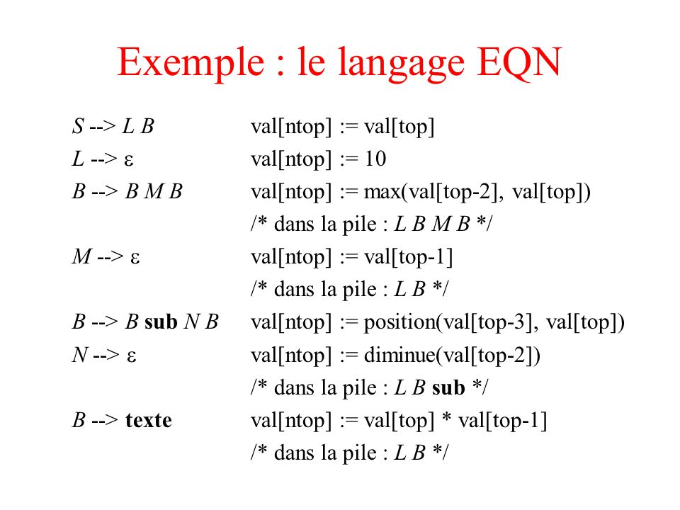 Exemple : le langage EQN