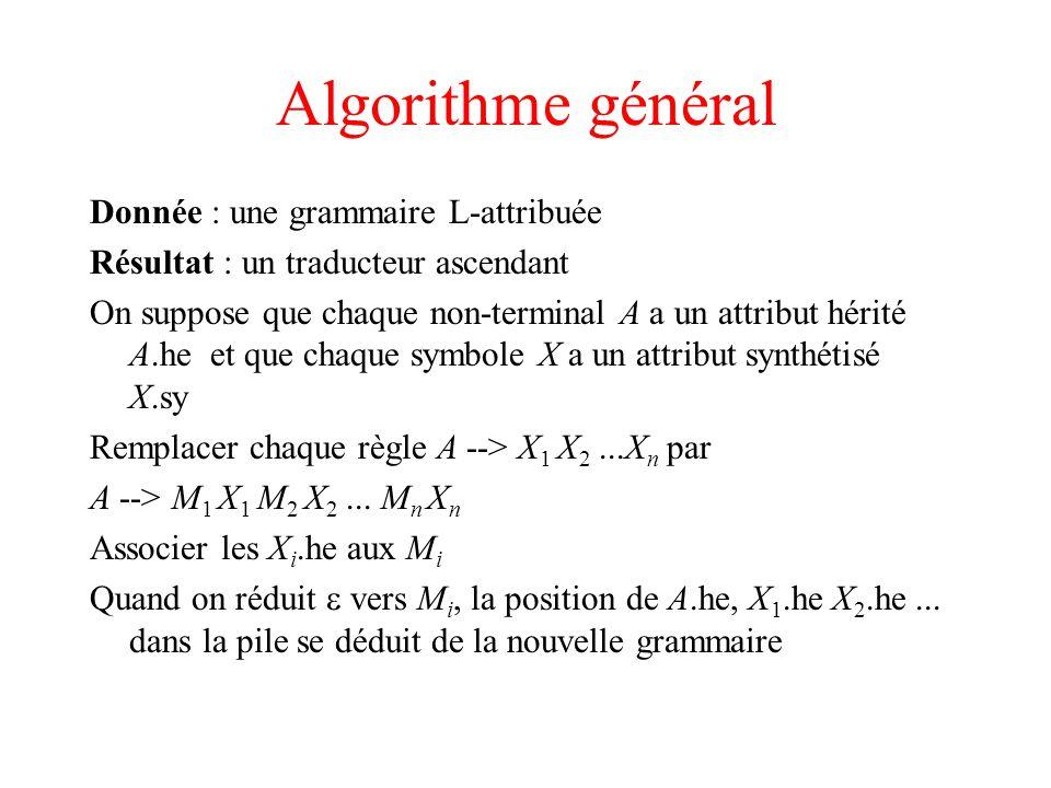 Algorithme général Donnée : une grammaire L-attribuée