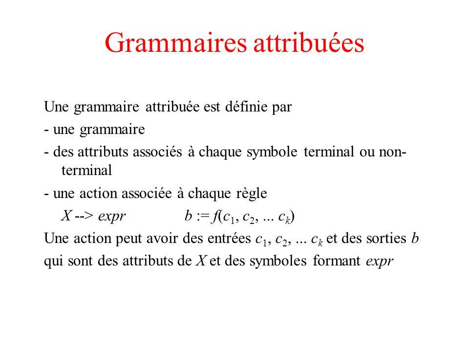 Grammaires attribuées