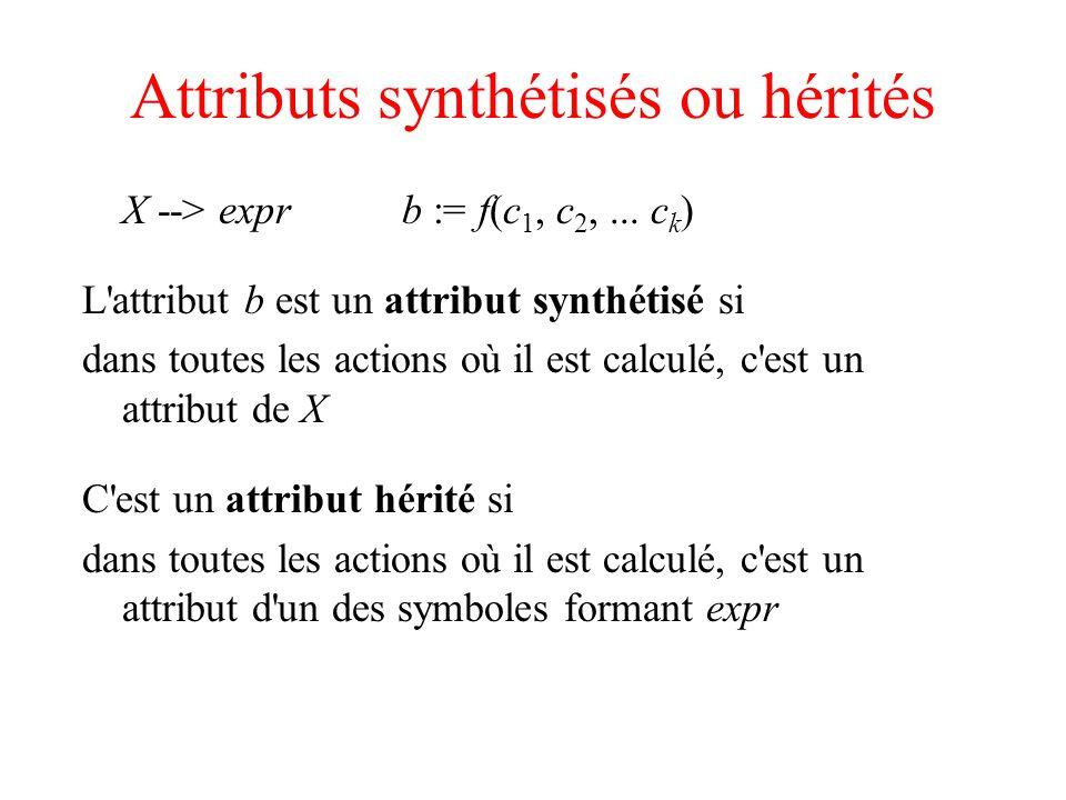 Attributs synthétisés ou hérités
