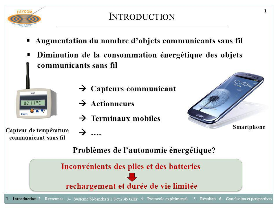 Introduction Augmentation du nombre d'objets communicants sans fil