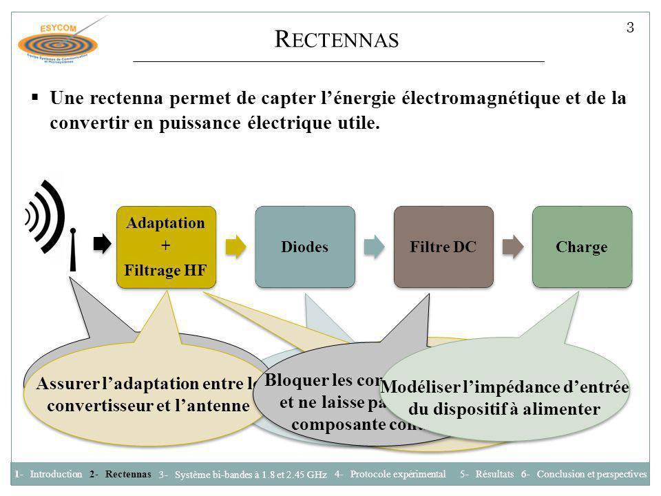 3 Rectennas. Une rectenna permet de capter l'énergie électromagnétique et de la convertir en puissance électrique utile.